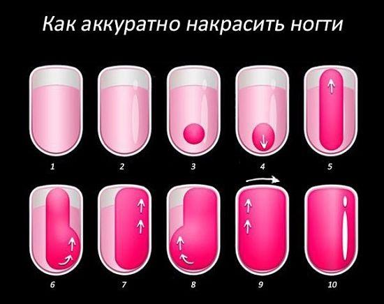 Как аккуратно накрасить ногти