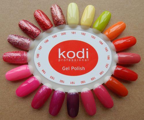 Цветовая палитра Коди
